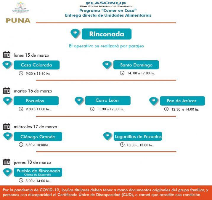 Cronograma de entrega de Unidades Alimentarias en la localidad de Rinconada