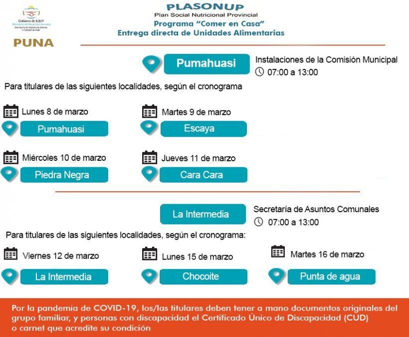 Cronograma de entrega de Unidades Alimentarias en Pumahuasi
