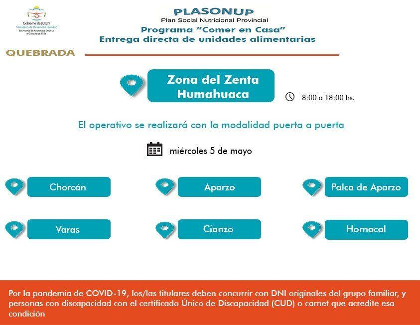 Unidades Alimentarias: Se entregan en El Piquete y Zona del Zenta-Humahuaca
