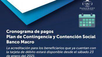 Pagos del Plan de Contingencia y Contención Social