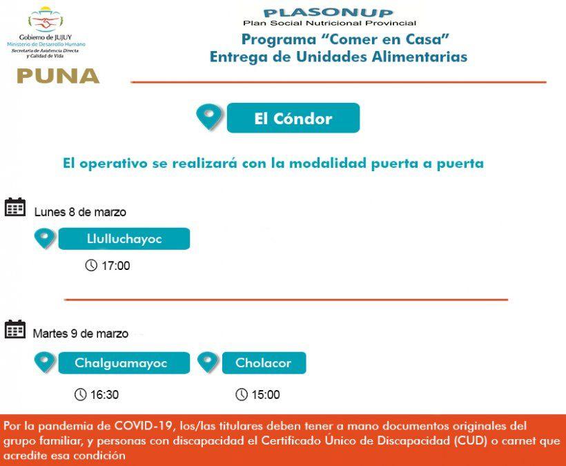 Cronograma de entrega de Unidades Alimentarias en la jurisdicción de El Cóndor