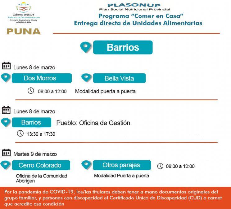 Cronograma de entrega de Unidades Alimentarias en Barrios
