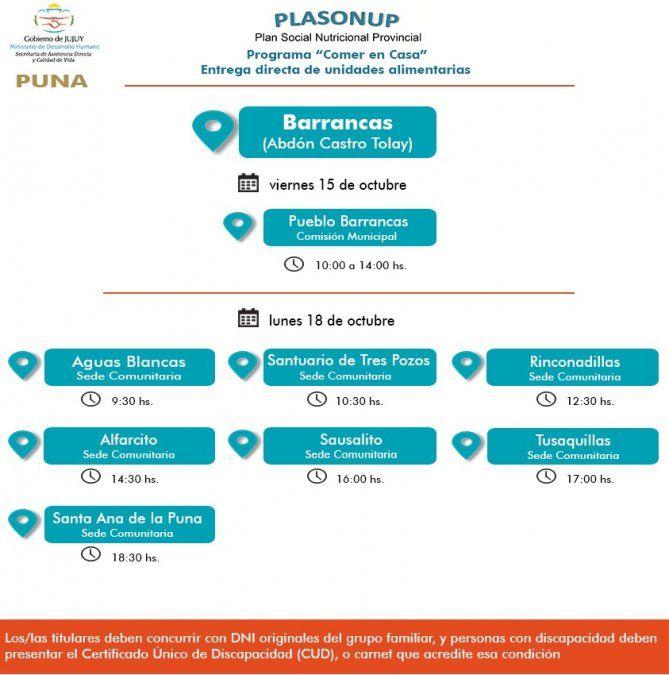 Comer en Casa: Entregarán Unidades Alimentarias en Pumahuasi y Barrancas